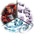 Gemstones Quality